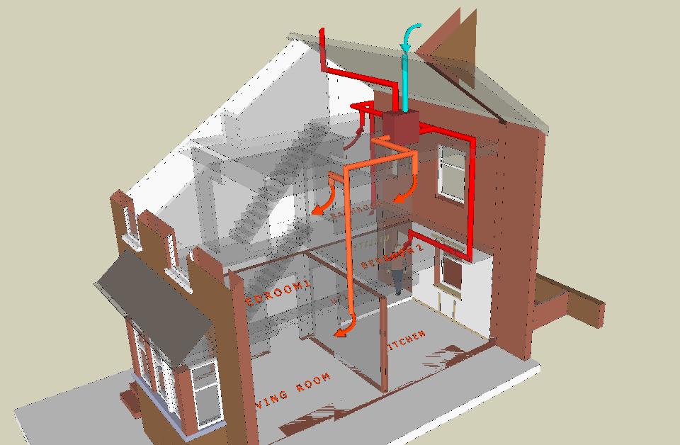 Model-Ventilation-web
